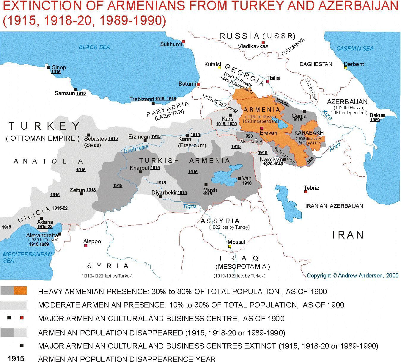 Essay questions ottoman empire